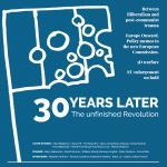 EasternFocus #3: 30 Years Later. The Unfinished Revolution